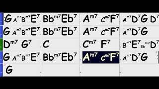 Eronel (70bpm Even16beats) Play-along funky arranged Backing Track マイナスワン